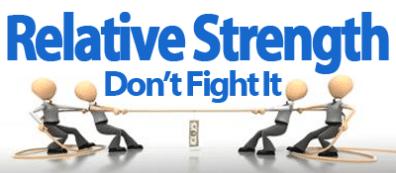 relative strength