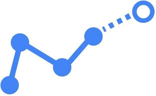 limiting trendline prediction