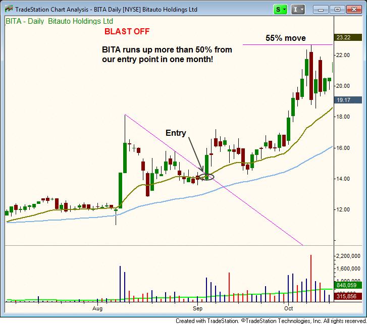 $BITA stock chart - blast off breakout follow-through
