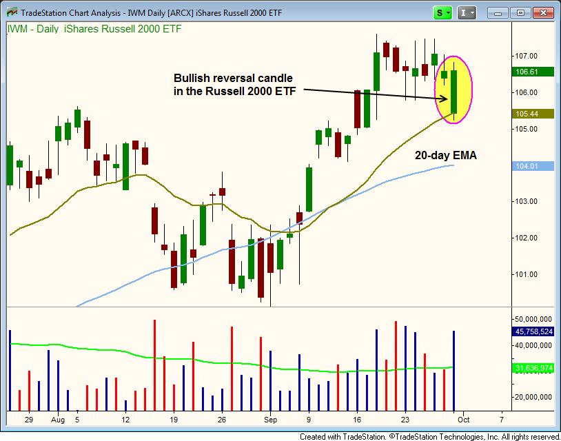 Trading strategies relative value
