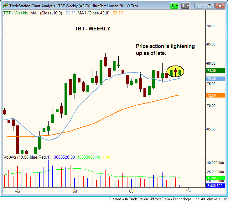 $TBT POWERFUL BASING ACTION