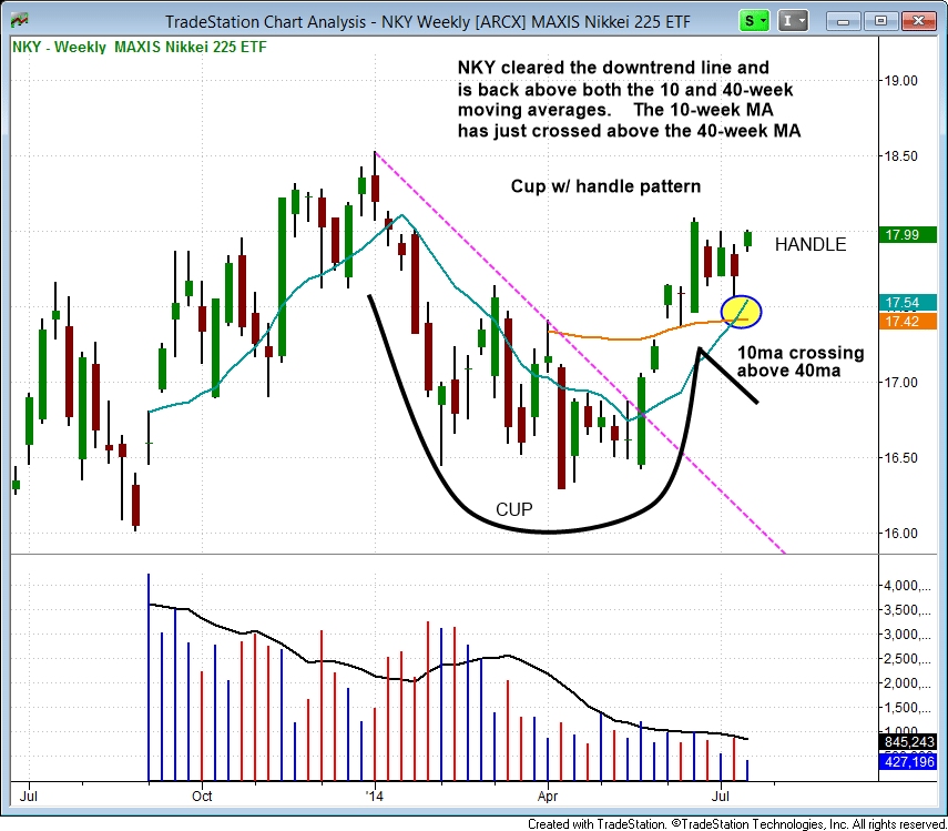 $NKY CUP WITH HANDLE PATTERN
