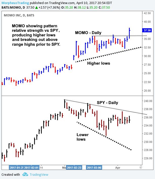 Option trading strategies for earnings